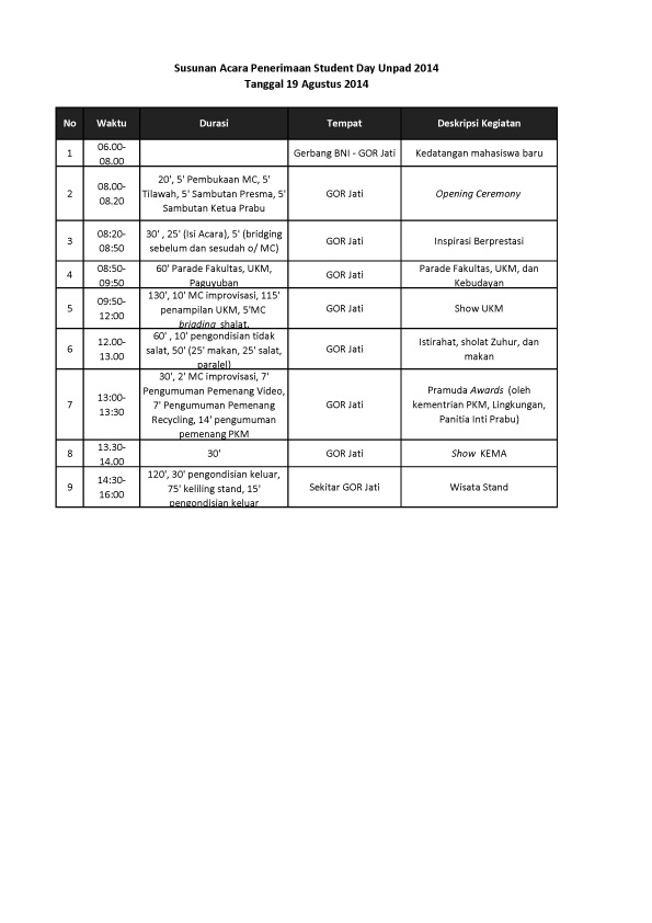 Rundown PMB 2014 untuk Website-revisi