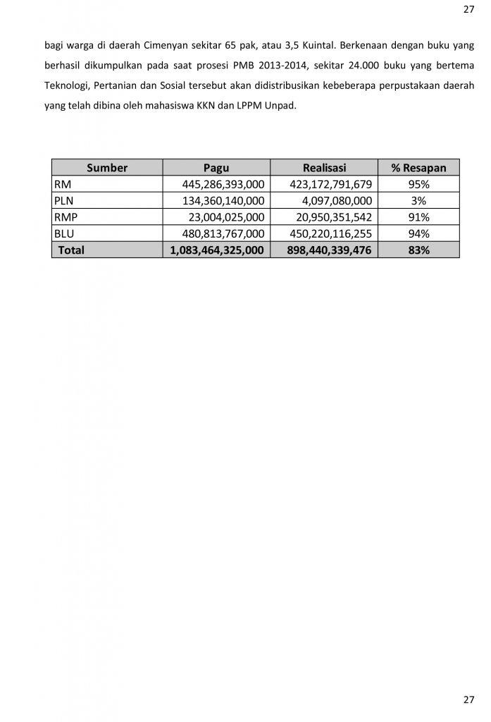 Data-dan-Fakta-2014---sumber-Simfor-27