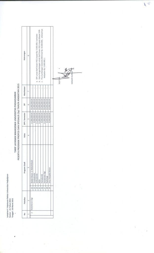 PP NO 21 TAHUN 2015 005
