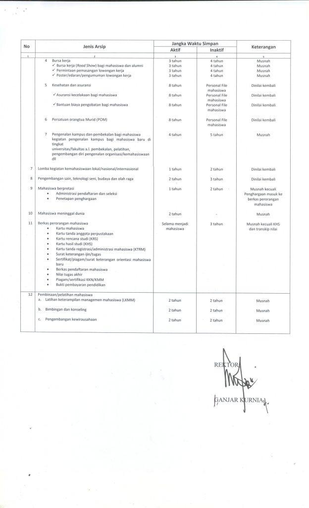 PR NO 6 TAHUN 2015 ARSIP 013