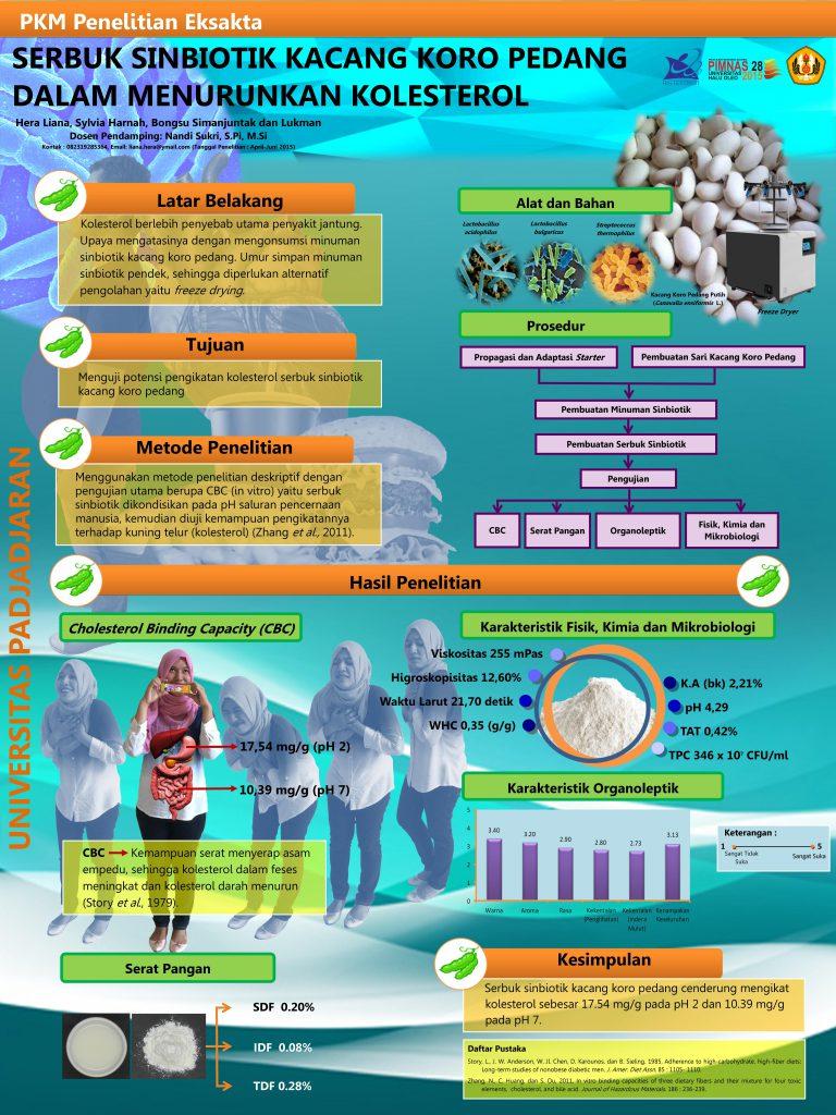 Poster_Hera Liana_PKMP_Universitas Padjadjaran