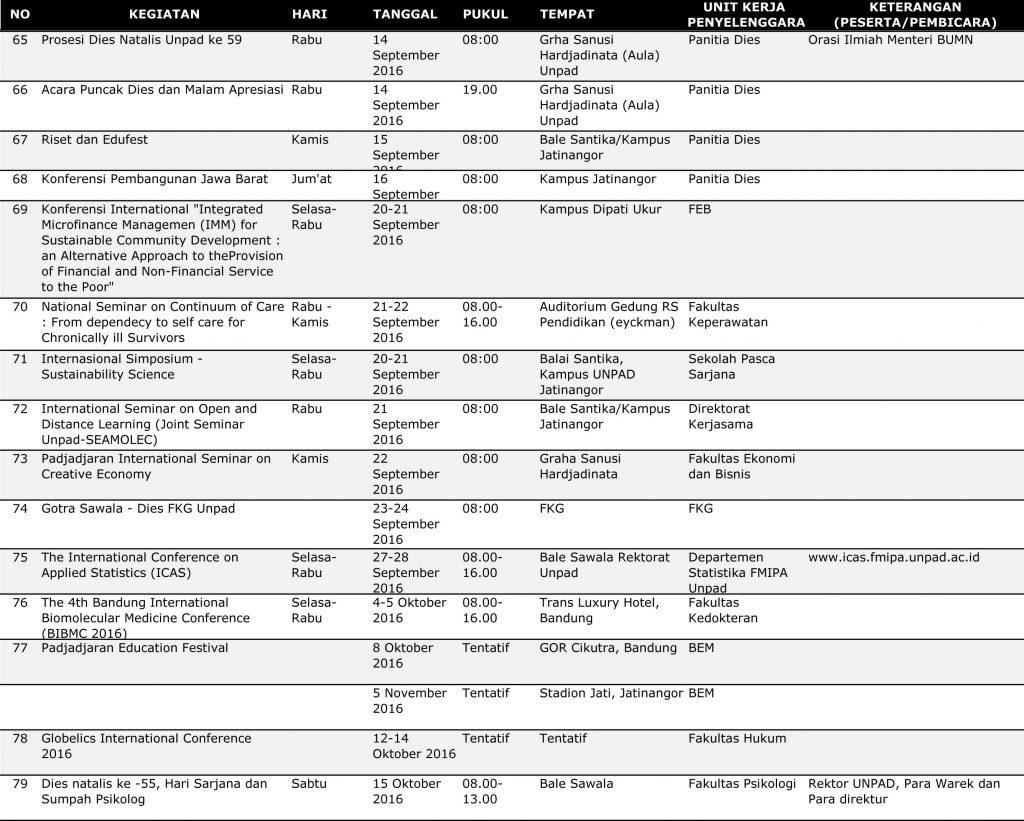 Jadwal-Kegiatan--Juni-Agustus-2016-Rektorat-Rev-10-Agustus-2016-5