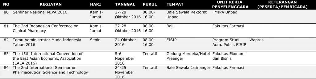 Jadwal-Kegiatan--Juni-Agustus-2016-Rektorat-Rev-10-Agustus-2016-6